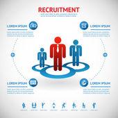 recruitment and human resource