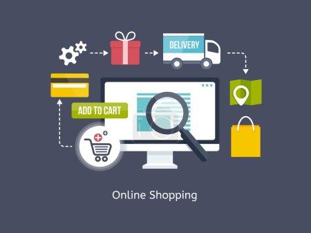 Illustration pour Infographie du processus d'achat en ligne montrant le choix de la marchandise hors du site Web l'ajoutant au panier livraison de l'emballage de paiement et le reçu centré autour d'un ordinateur de bureau - image libre de droit