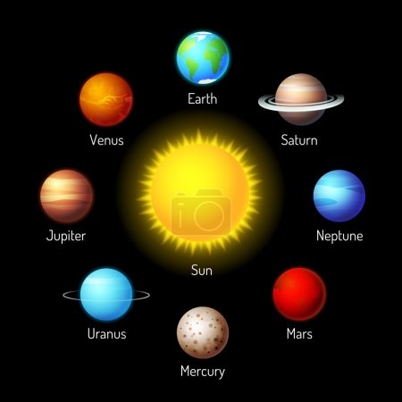 Illustration for Vector set of planets icons. Solar system with planets around - Royalty Free Image