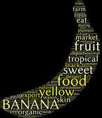 Banana tag cloud