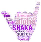 Aloha shaka gesture tag cloud illustration