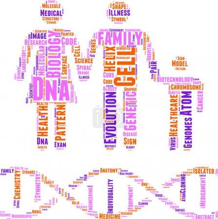 DNA concept vector tag cloud illustration
