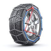 pneu avec chaîne de neige