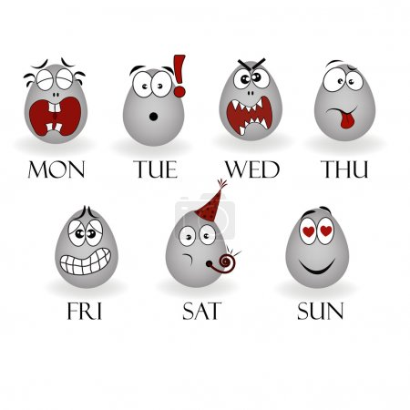 Emotions on different days of the week