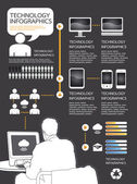 infographic vector technology computer set