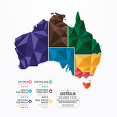 Australia Map Infographic Template