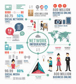 Társadalmi hálózat mintadeszka tervez