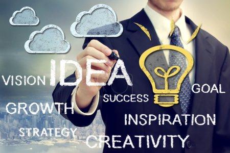 Light bulb and creativity concept