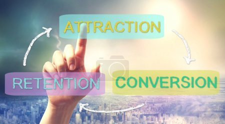 Attraction, Conversion, Retention Business Concept