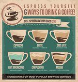 Vintage espresso ingredients guide coffee poster design