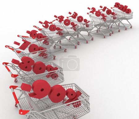 Shopping carts full of percentage sale.