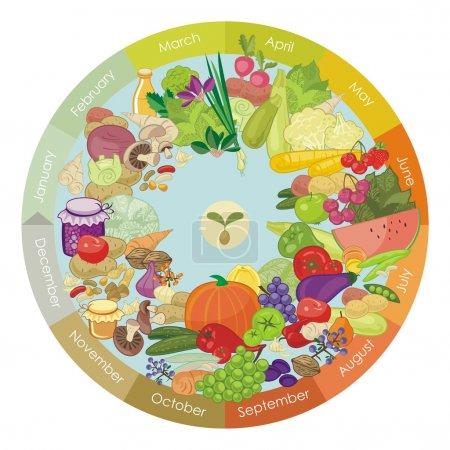 Illustration pour Calendrier illustré de divers légumes et fruits - image libre de droit