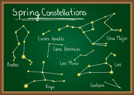 Spring Constellations on chalkboard