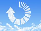 Aktualizovat podepsat obrazec mraku na obloze