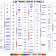 Complete set of electronic circuit symbols and res...