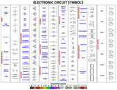 Complete set of electronic circuit symbols and resistor codes