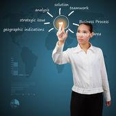 Obchodní žena ukazující koncepci řešení, kreativní, kreslení, Bušín