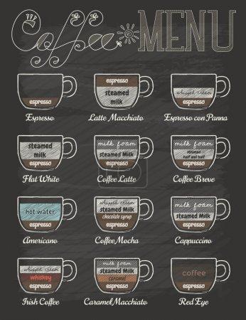 Illustration pour Ensemble de menus café vintage avec tableau, format vectoriel eps10 - image libre de droit
