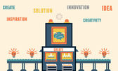 Concept of create ideas Functions of brain - solution innovation creativity