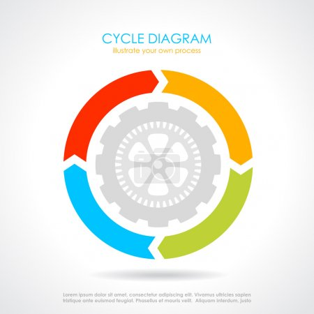 Vector cycle diagram
