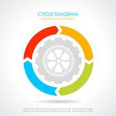 "Постер, картина, фотообои ""Диаграмма вектора цикла"""