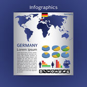 Infographic map of Germany