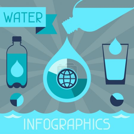 Illustration for Water infographics in flat design style. - Royalty Free Image