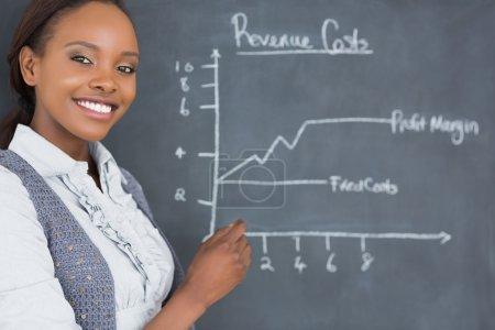 Teacher next to a chart drawn on a blackboard
