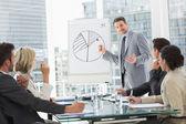 Geschäftsleute im Büro bei Präsentation