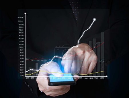 Touch screen mobile phone and graph