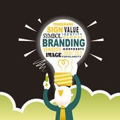 flat design illusration concept of branding