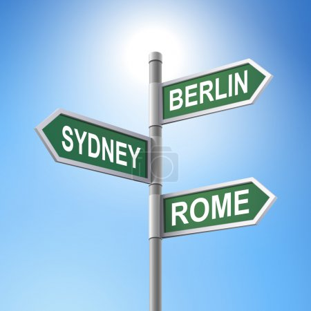 3d road sign saying berlin and rome and sydney