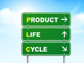 3d product life cycle road sign