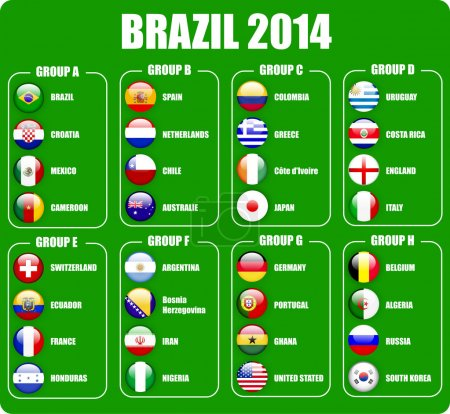 Brazil 2014 group stages championship