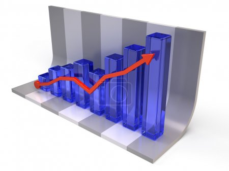 Finance statistic concept