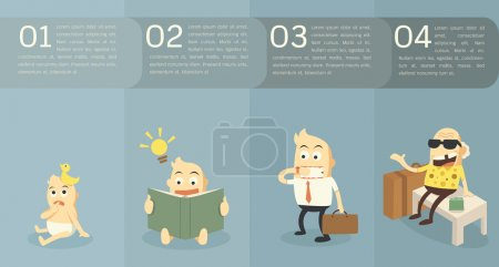 Photo for Evolution infographic - Royalty Free Image