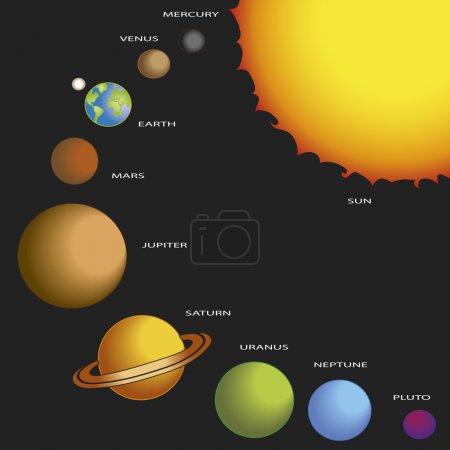 Photo pour Illustration du système solaire avec le soleil et les planètes - image libre de droit