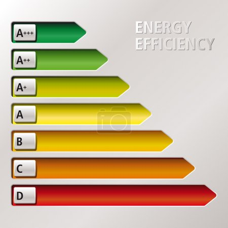 Illustration for Bar graph concerning energy saving and low energy consumption - Royalty Free Image