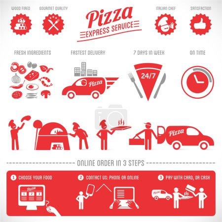 Illustration pour Éléments graphiques de pizza, commander en ligne, service alimentaire livraison rapide - image libre de droit