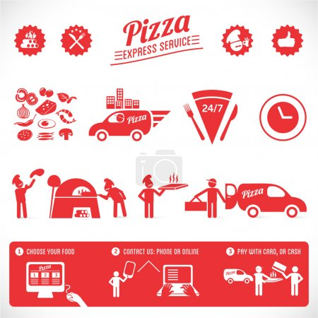 Illustration for Pizza graphic elements, fast delivery service, online food order - Royalty Free Image