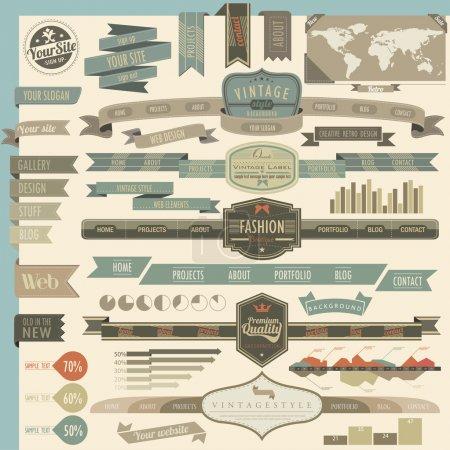 en-têtes site rétro style vintage et des éléments de navigation