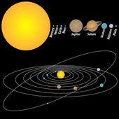 Planets black