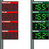 Table with the price of gasoline at gas stations in the US and