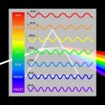 Wavelength colors in the spectrum...