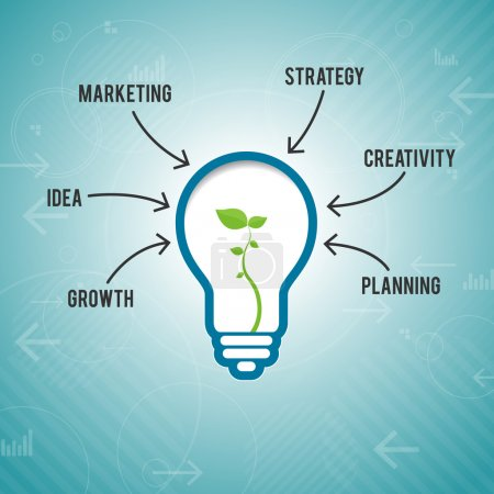 Illustration for Vector illustration of business marketing idea concept. - Royalty Free Image