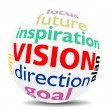 VISION, as a creative inspiration in a word cloud ...
