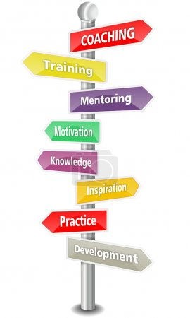 COACHING - word cloud - multi colored signpost