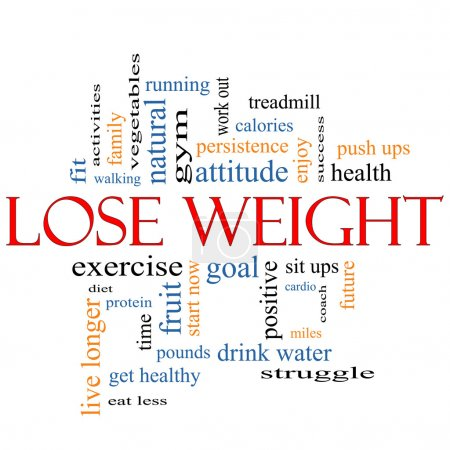 Lose Weight Word Cloud Concept