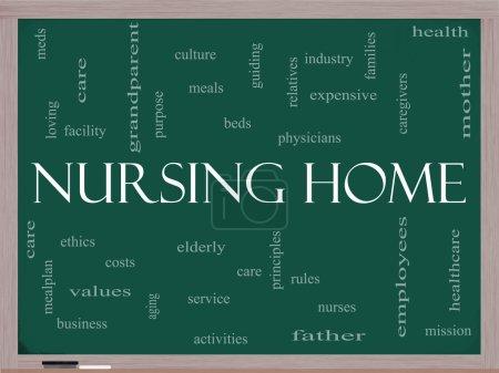 Nursing Home Word Cloud Concept on a Blackboard