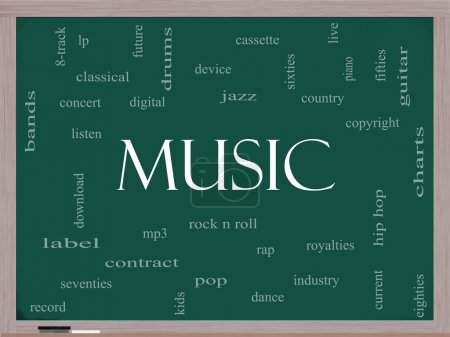 Music Word Cloud Concept on a Blackboard